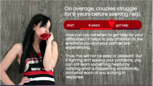 When to Ask for Relationship Help? A Visual Guide